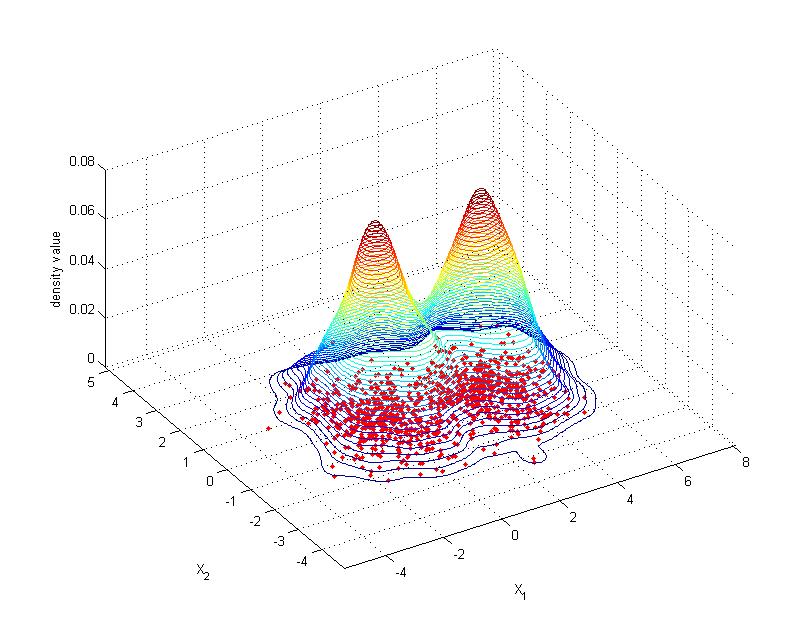 Working with imbalanced datasets • imbalance